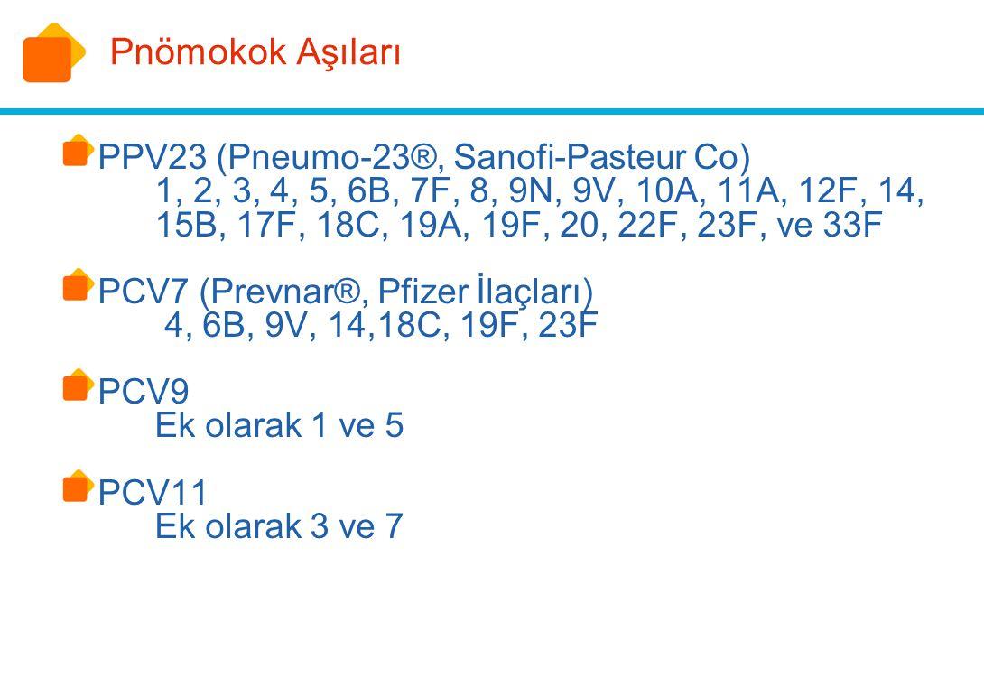 Pnömokok Aşıları PPV23 (Pneumo-23®, Sanofi-Pasteur Co)