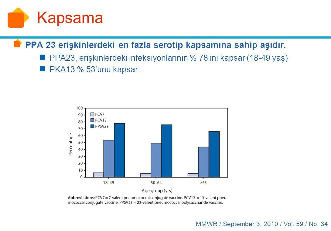 Kapsama PPA 23 erişkinlerdeki en fazla serotip kapsamına sahip aşıdır.