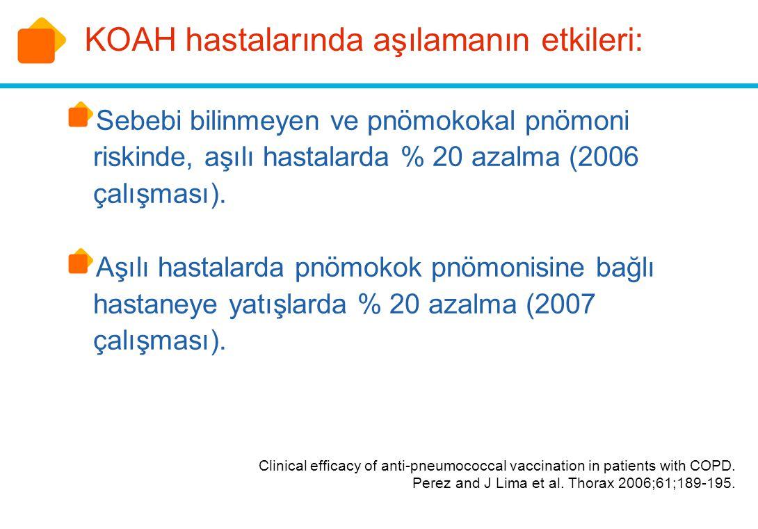 KOAH hastalarında aşılamanın etkileri: