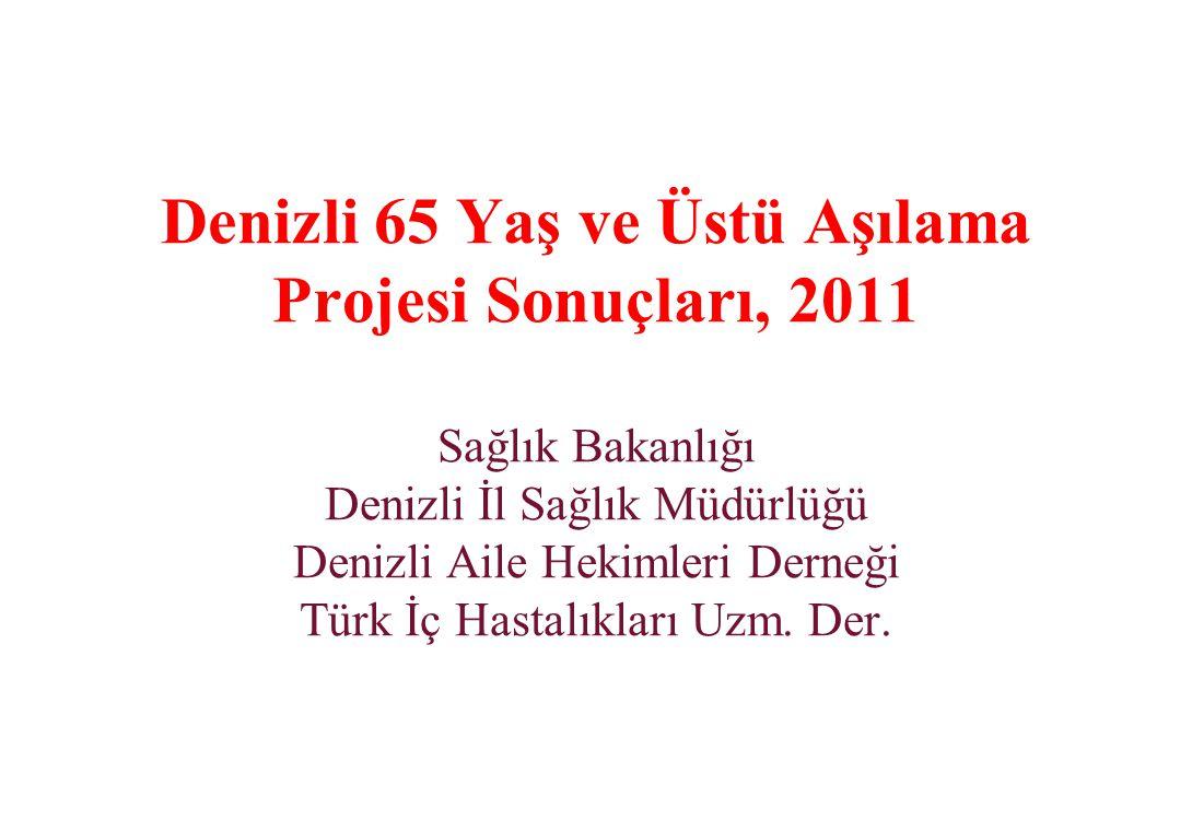 Denizli 65 Yaş ve Üstü Aşılama Projesi Sonuçları, 2011 Sağlık Bakanlığı Denizli İl Sağlık Müdürlüğü Denizli Aile Hekimleri Derneği Türk İç Hastalıkları Uzm.