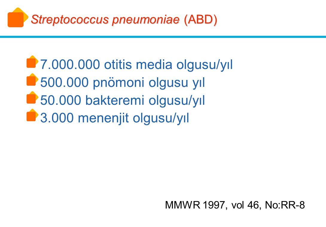 Streptococcus pneumoniae (ABD)