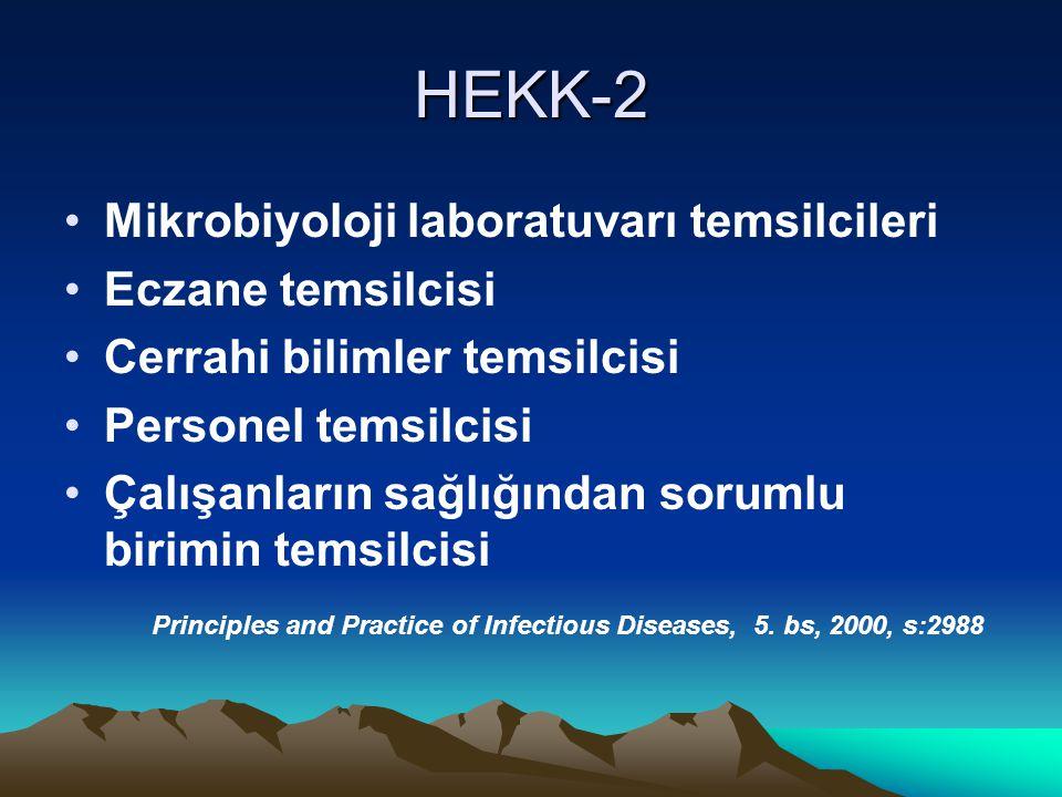 HEKK-2 Mikrobiyoloji laboratuvarı temsilcileri Eczane temsilcisi
