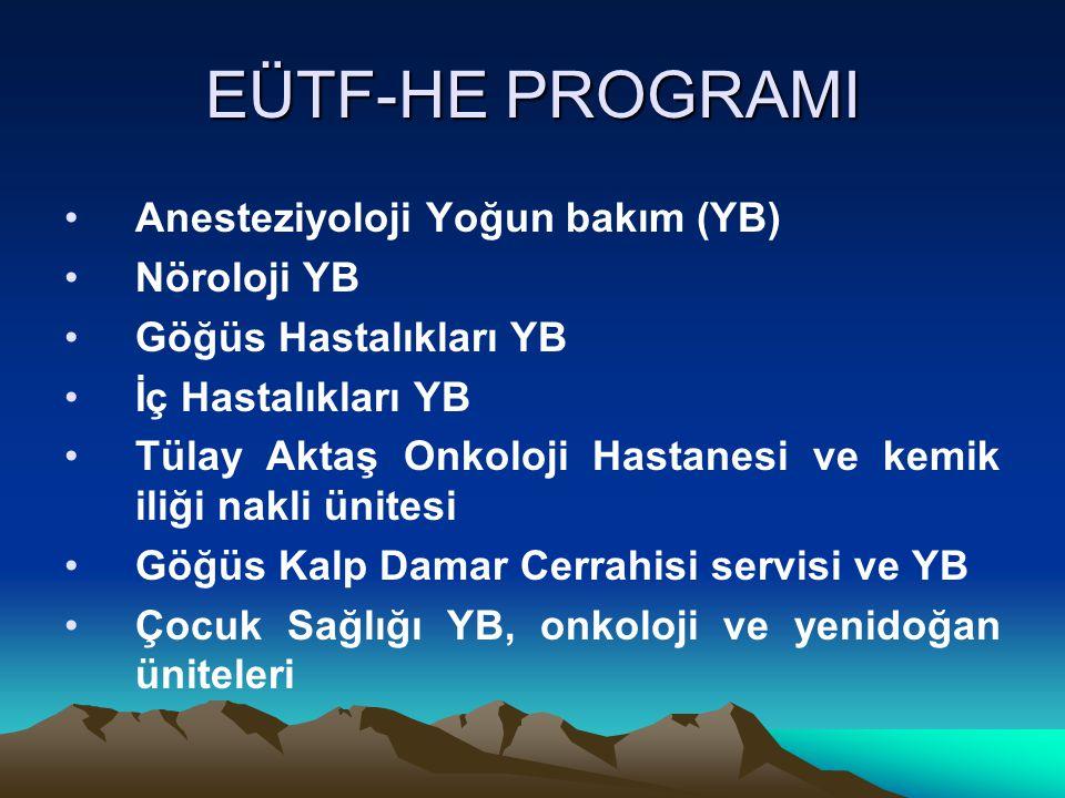 EÜTF-HE PROGRAMI Anesteziyoloji Yoğun bakım (YB) Nöroloji YB