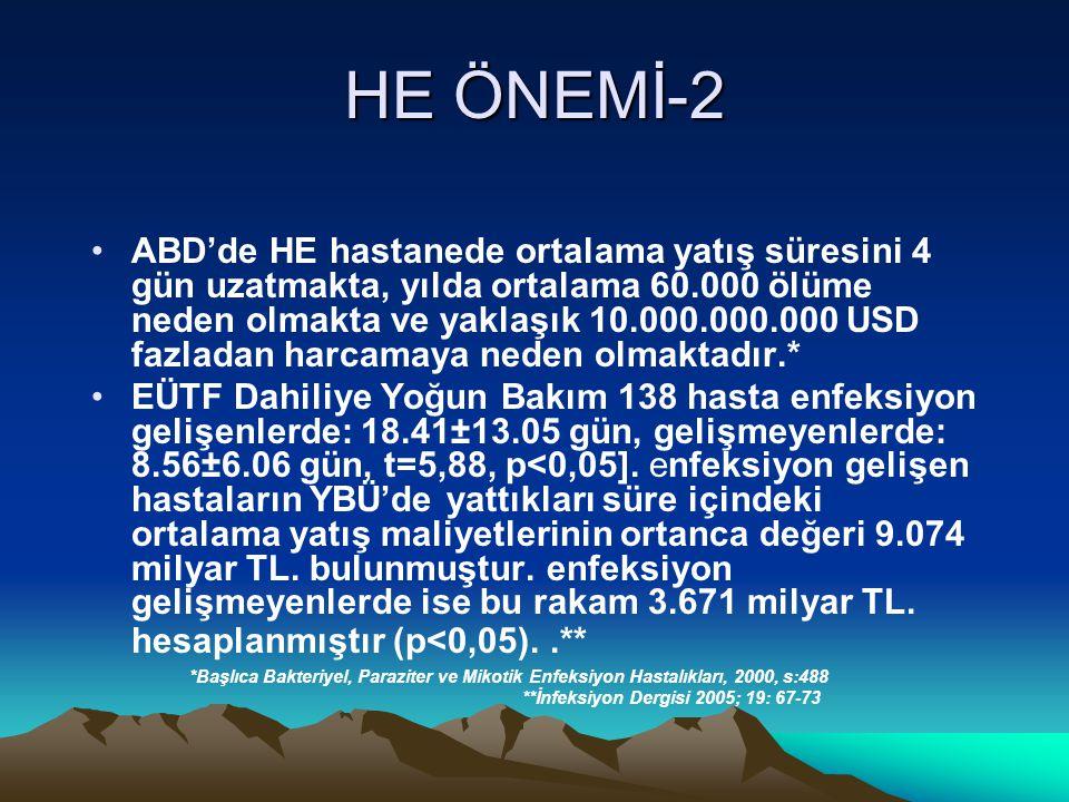 HE ÖNEMİ-2