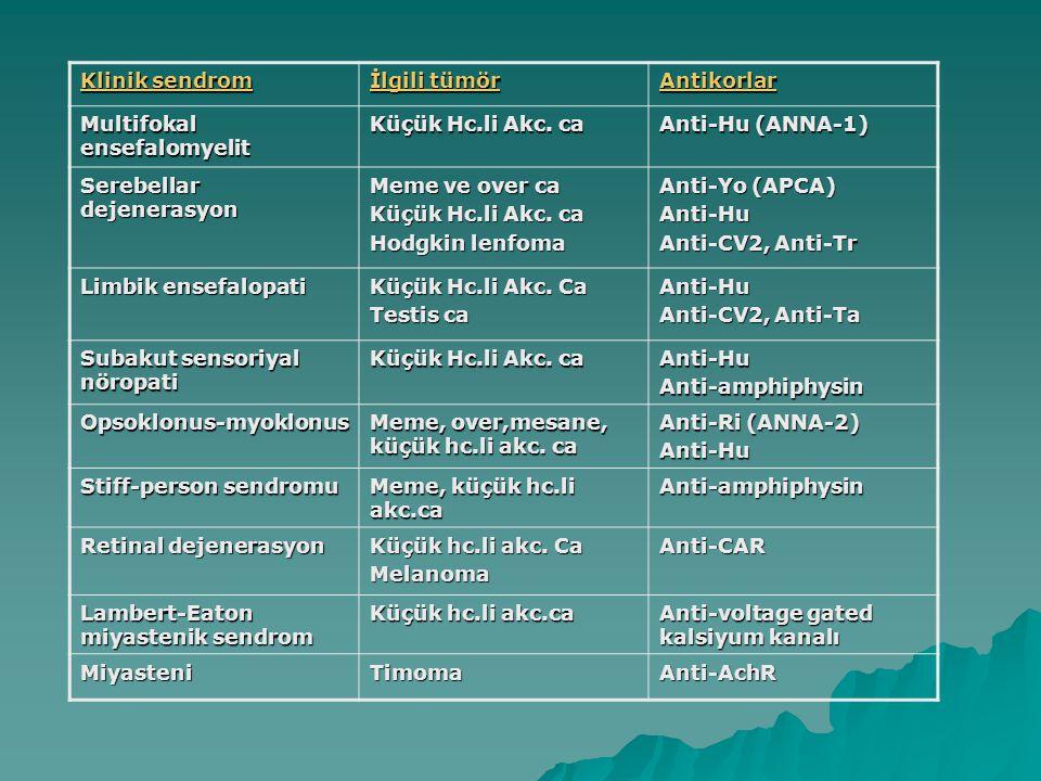 Klinik sendrom İlgili tümör. Antikorlar. Multifokal ensefalomyelit. Küçük Hc.li Akc. ca. Anti-Hu (ANNA-1)