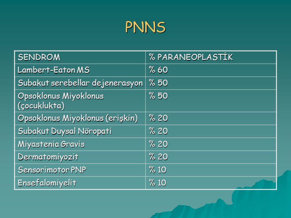 PNNS SENDROM % PARANEOPLASTİK Lambert-Eaton MS % 60