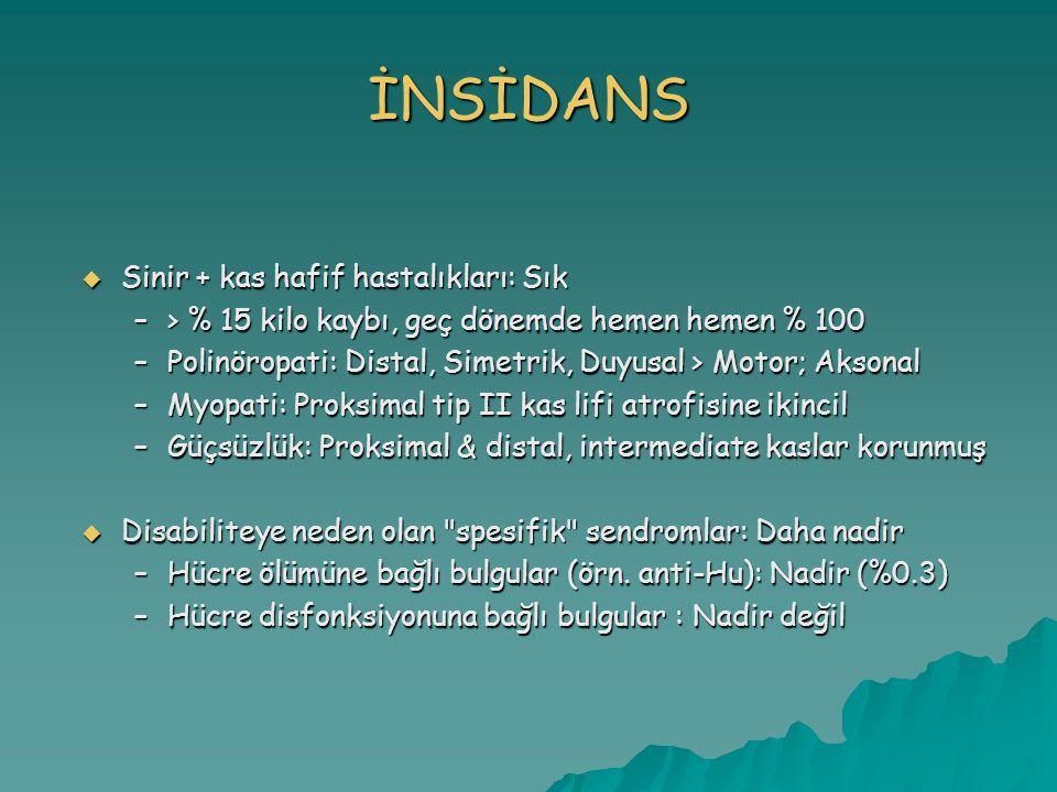 İNSİDANS Sinir + kas hafif hastalıkları: Sık