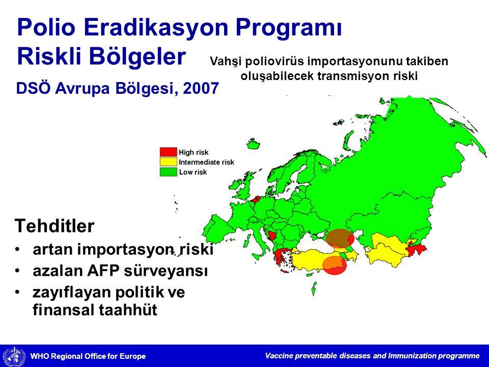 Polio Eradikasyon Programı Riskli Bölgeler