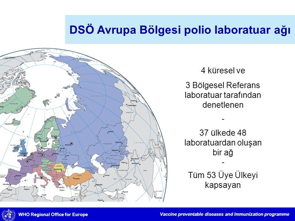 DSÖ Avrupa Bölgesi polio laboratuar ağı
