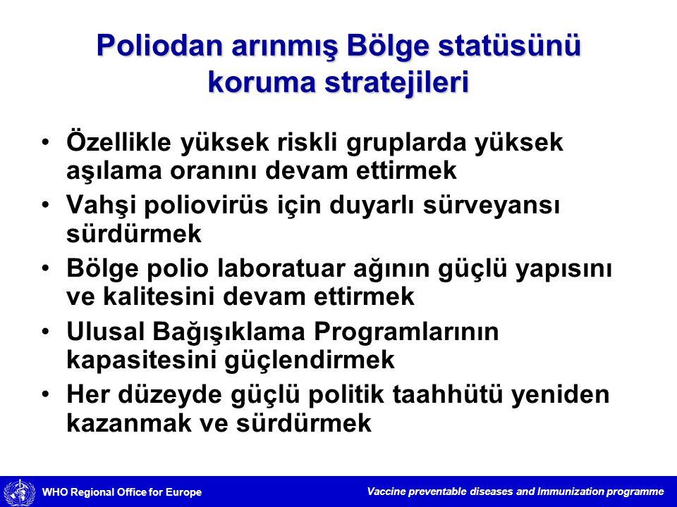 Poliodan arınmış Bölge statüsünü koruma stratejileri