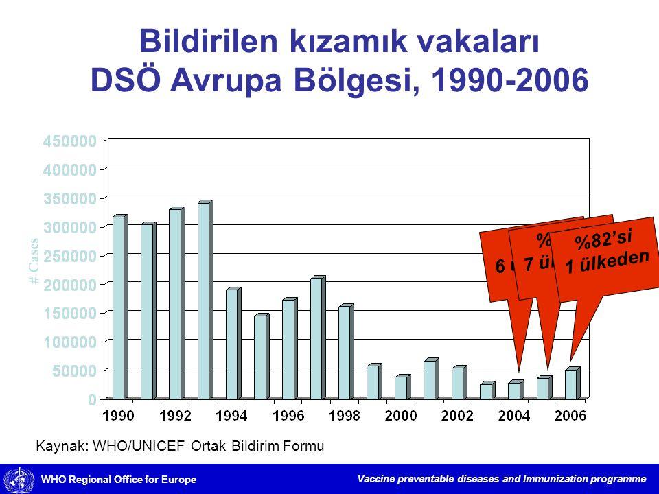 Bildirilen kızamık vakaları DSÖ Avrupa Bölgesi, 1990-2006