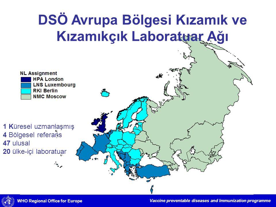 DSÖ Avrupa Bölgesi Kızamık ve Kızamıkçık Laboratuar Ağı