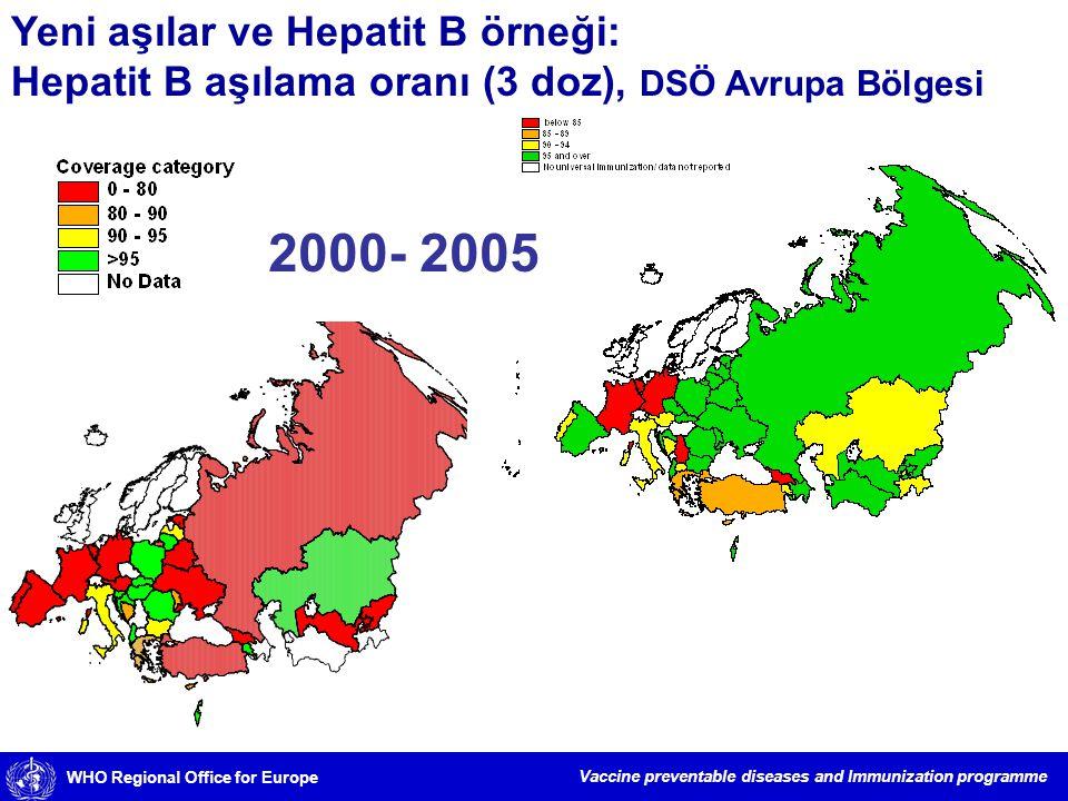 2000- 2005 Yeni aşılar ve Hepatit B örneği: