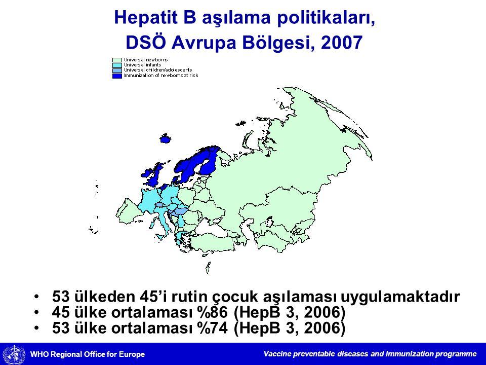 Hepatit B aşılama politikaları, DSÖ Avrupa Bölgesi, 2007