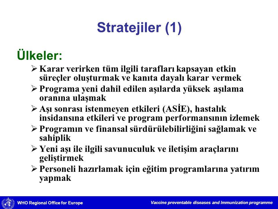 Stratejiler (1) Ülkeler: