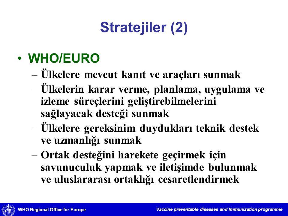 Stratejiler (2) WHO/EURO Ülkelere mevcut kanıt ve araçları sunmak