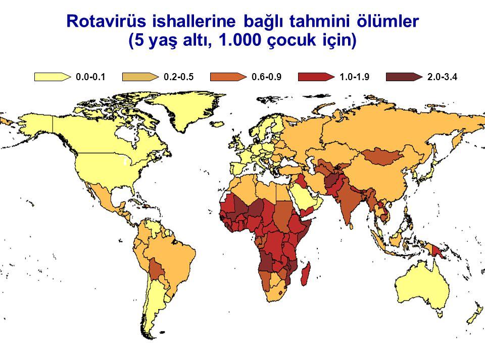 Rotavirüs ishallerine bağlı tahmini ölümler
