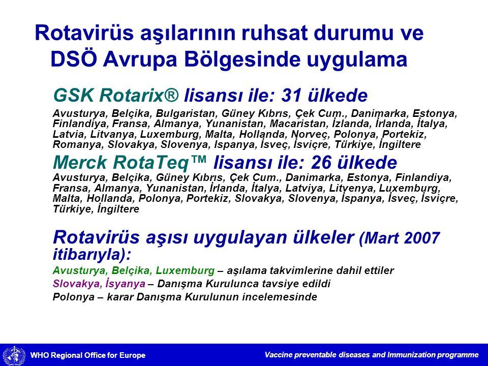Rotavirüs aşılarının ruhsat durumu ve DSÖ Avrupa Bölgesinde uygulama