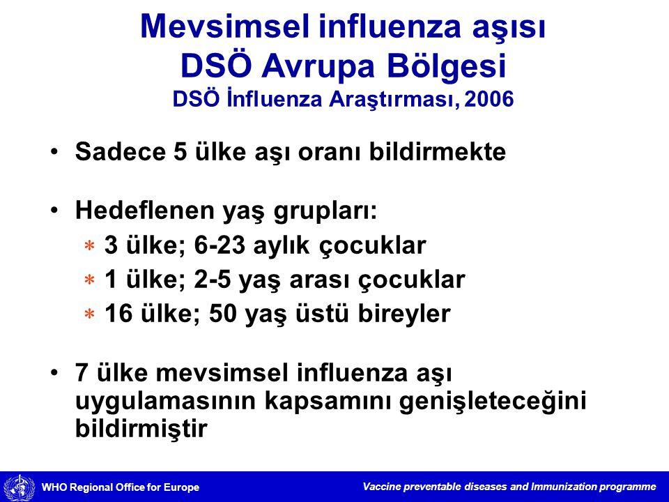 Mevsimsel influenza aşısı DSÖ Avrupa Bölgesi DSÖ İnfluenza Araştırması, 2006