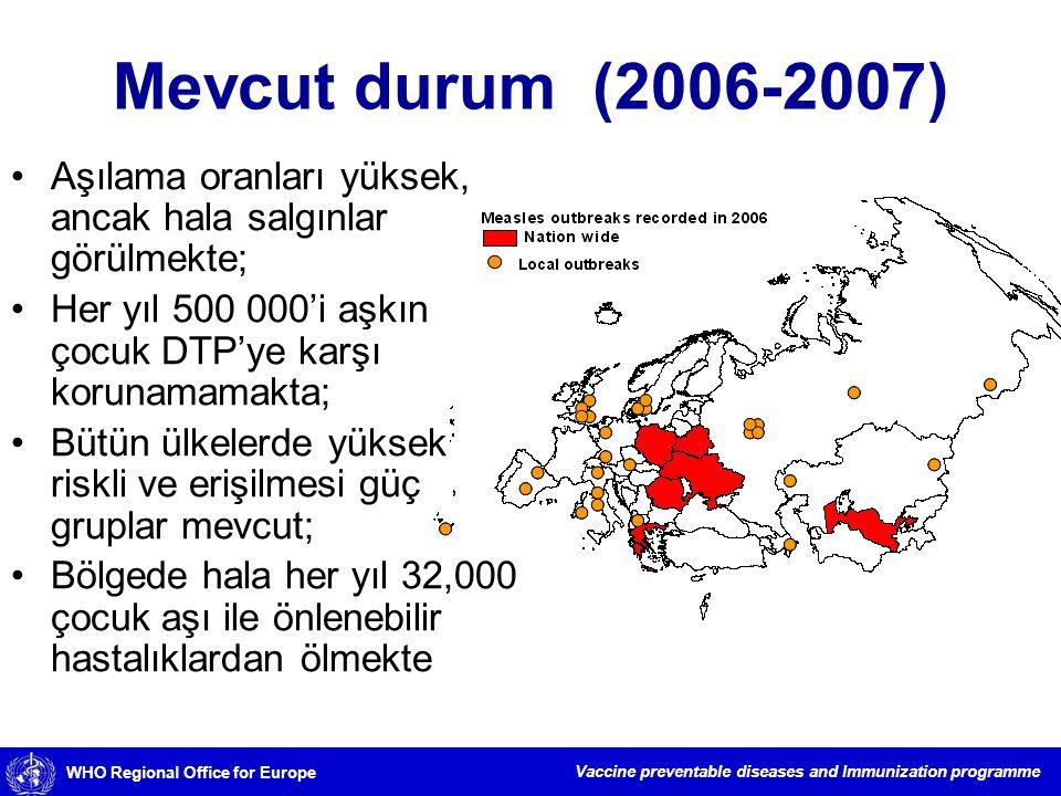 Mevcut durum (2006-2007) Aşılama oranları yüksek, ancak hala salgınlar görülmekte; Her yıl 500 000'i aşkın çocuk DTP'ye karşı korunamamakta;