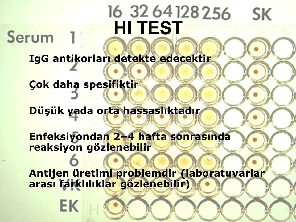 HI TEST IgG antikorları detekte edecektir Çok daha spesifiktir