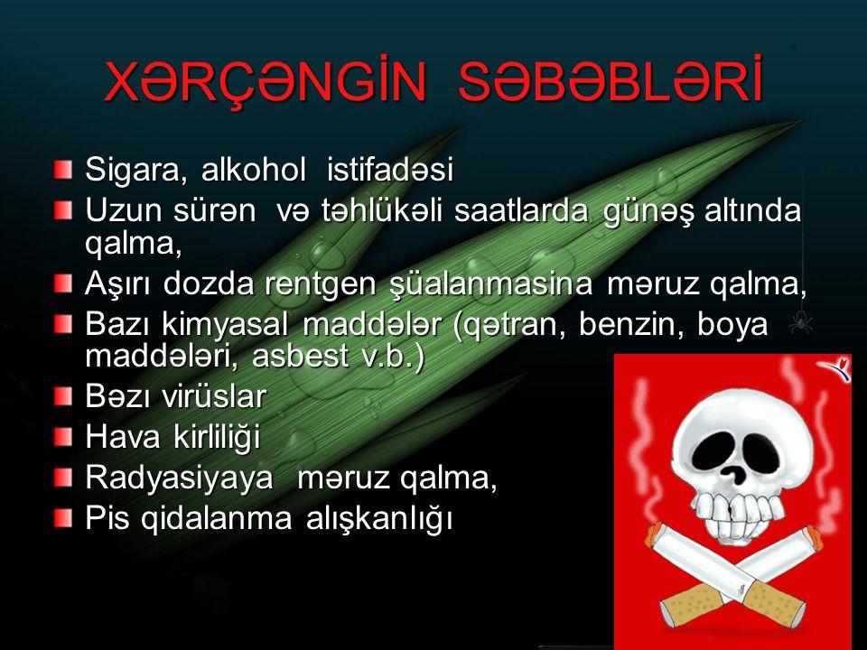 XƏRÇƏNGİN SƏBƏBLƏRİ Sigara, alkohol istifadəsi