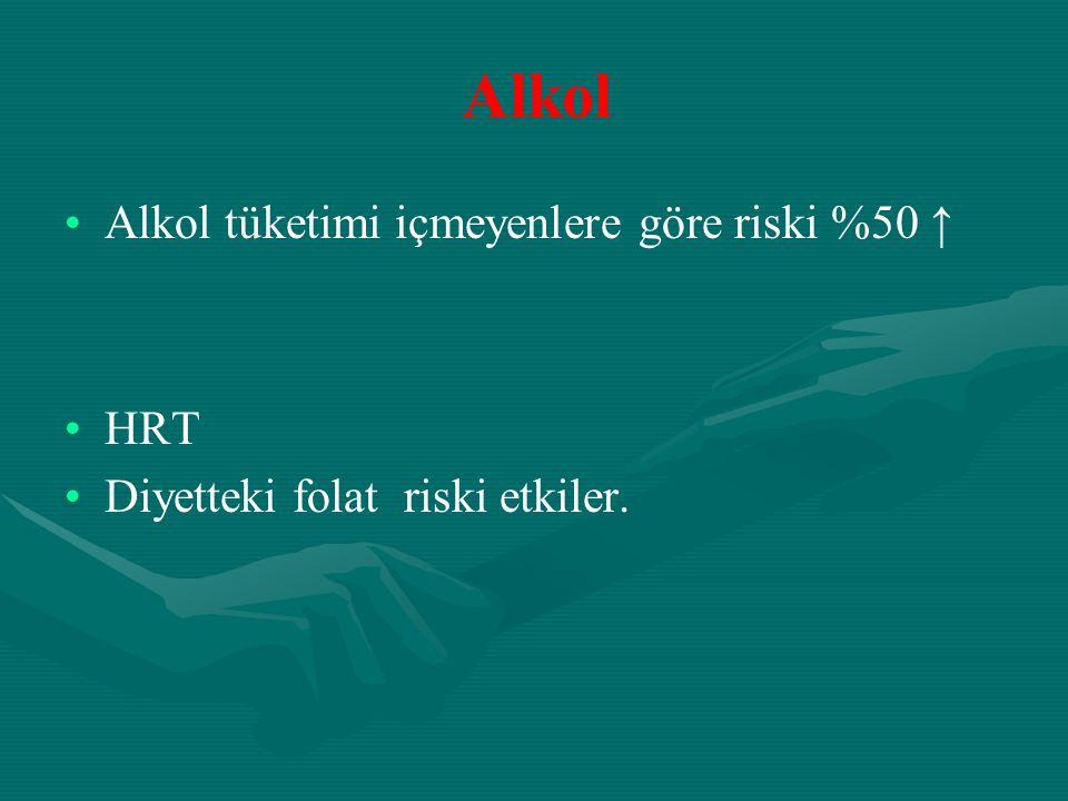 Alkol Alkol tüketimi içmeyenlere göre riski %50 ↑ HRT