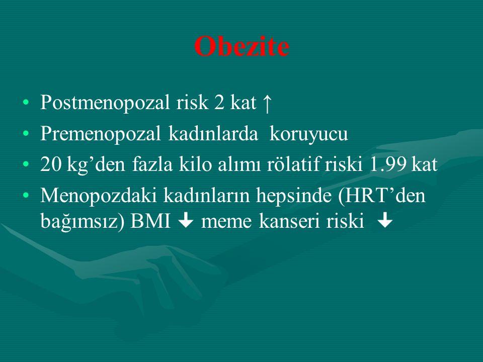 Obezite Postmenopozal risk 2 kat ↑ Premenopozal kadınlarda koruyucu