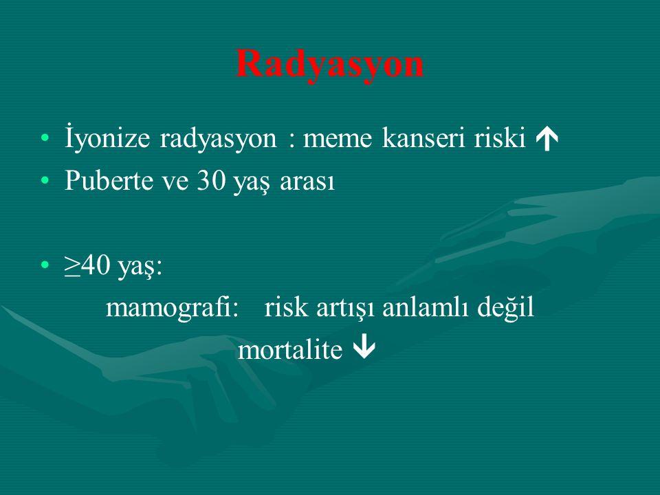 Radyasyon İyonize radyasyon : meme kanseri riski 