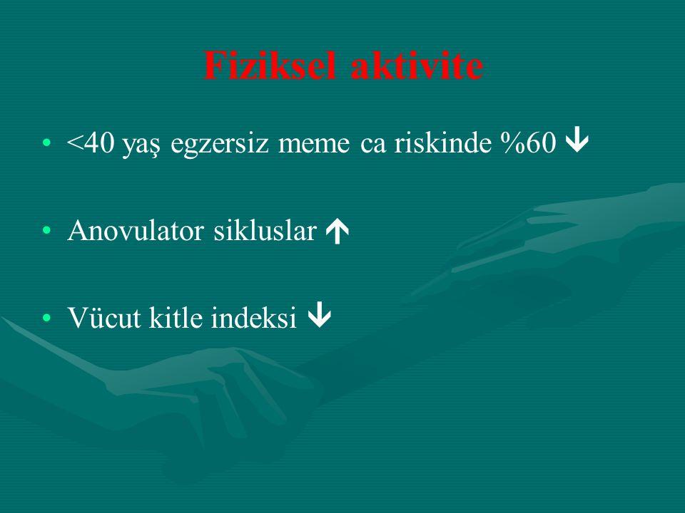Fiziksel aktivite <40 yaş egzersiz meme ca riskinde %60 