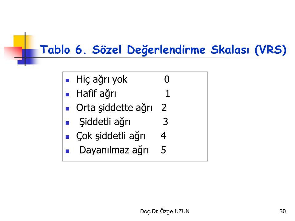 Tablo 6. Sözel Değerlendirme Skalası (VRS)