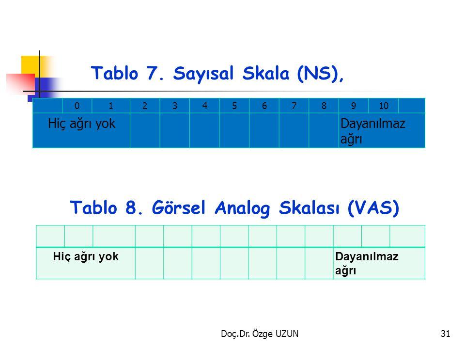 Tablo 7. Sayısal Skala (NS), Tablo 8. Görsel Analog Skalası (VAS)