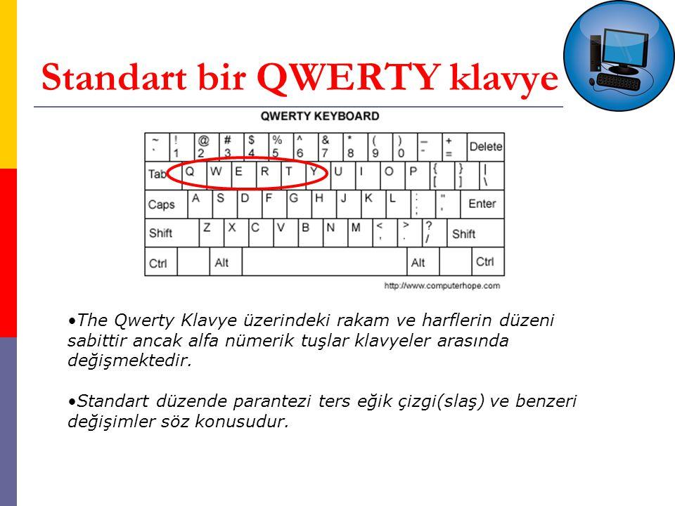 Standart bir QWERTY klavye
