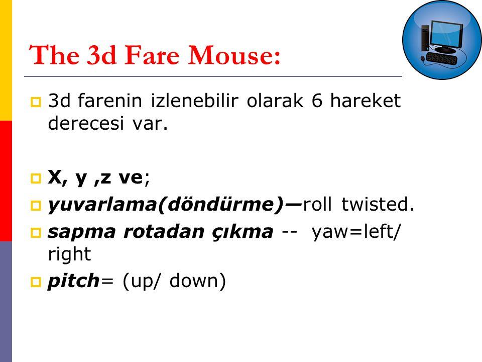 The 3d Fare Mouse: 3d farenin izlenebilir olarak 6 hareket derecesi var. X, y ,z ve; yuvarlama(döndürme)—roll twisted.