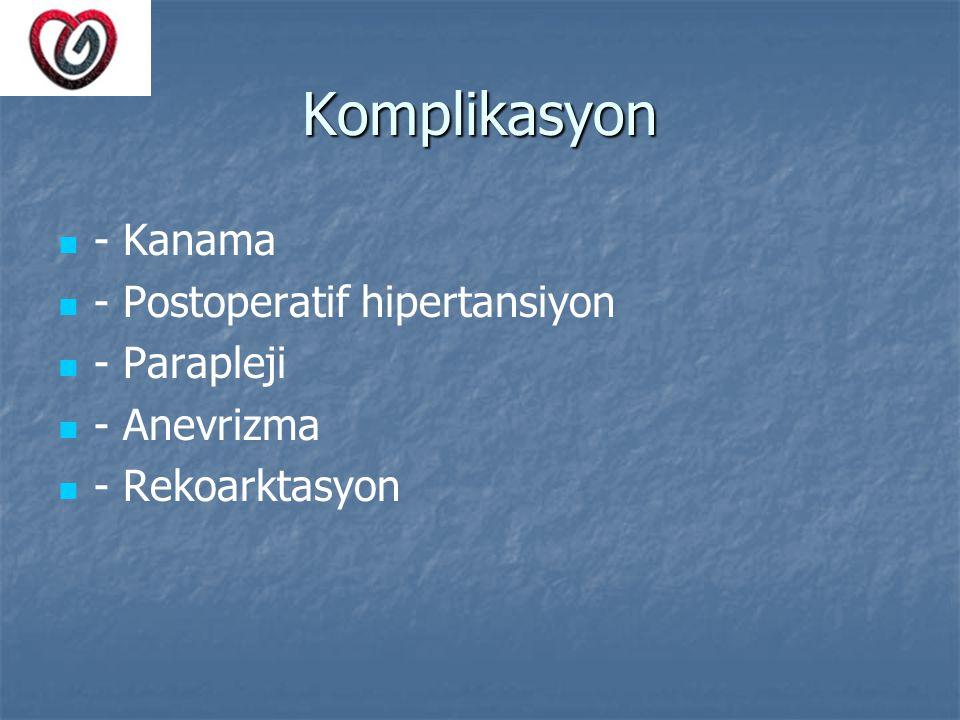 Komplikasyon - Kanama - Postoperatif hipertansiyon - Parapleji
