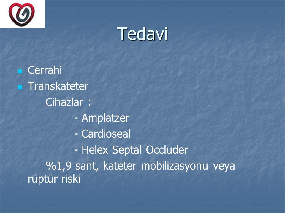 Tedavi Cerrahi Transkateter Cihazlar : - Amplatzer - Cardioseal