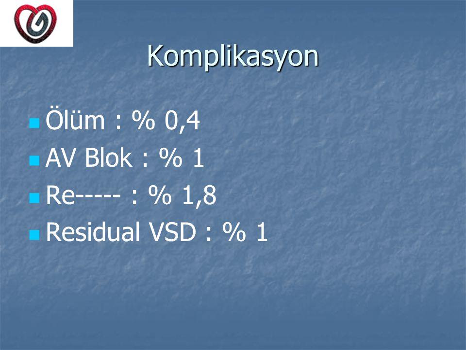 Komplikasyon Ölüm : % 0,4 AV Blok : % 1 Re----- : % 1,8