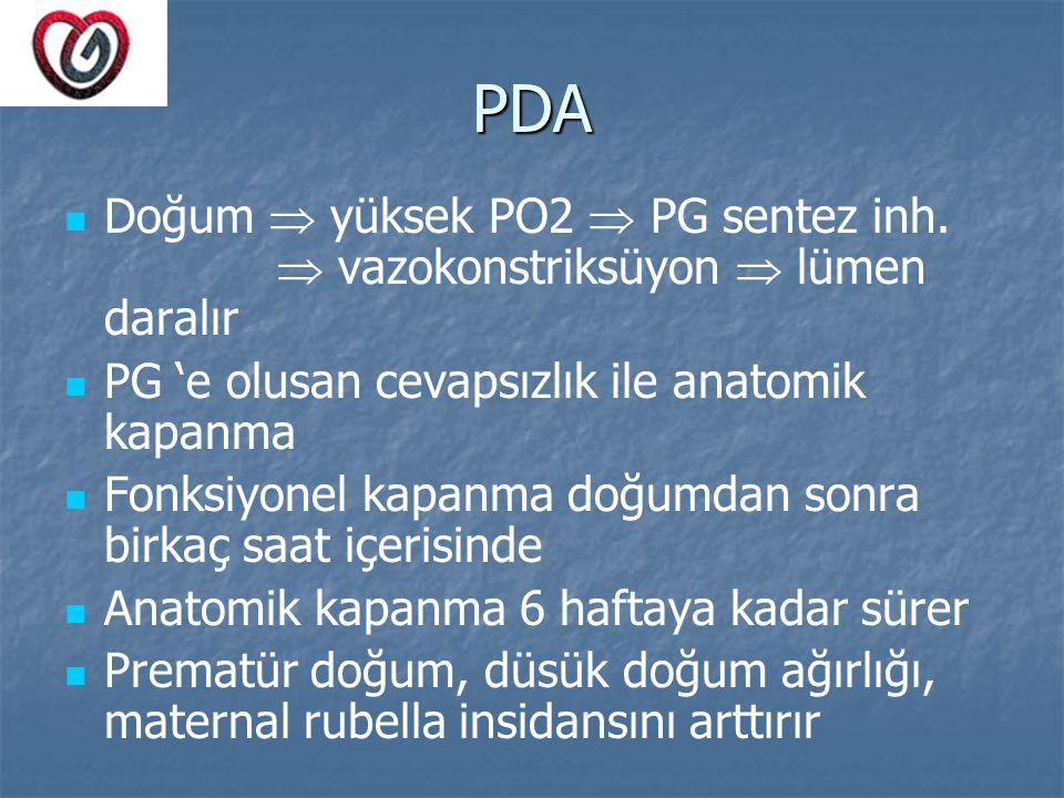 PDA Doğum  yüksek PO2  PG sentez inh.  vazokonstriksüyon  lümen daralır. PG 'e olusan cevapsızlık ile anatomik kapanma.