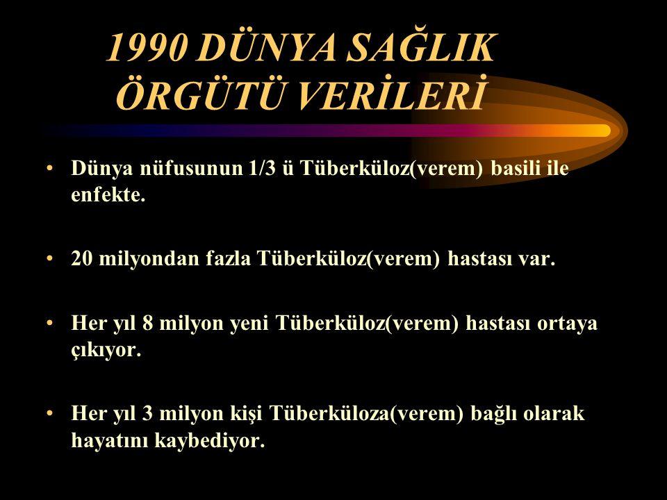 1990 DÜNYA SAĞLIK ÖRGÜTÜ VERİLERİ