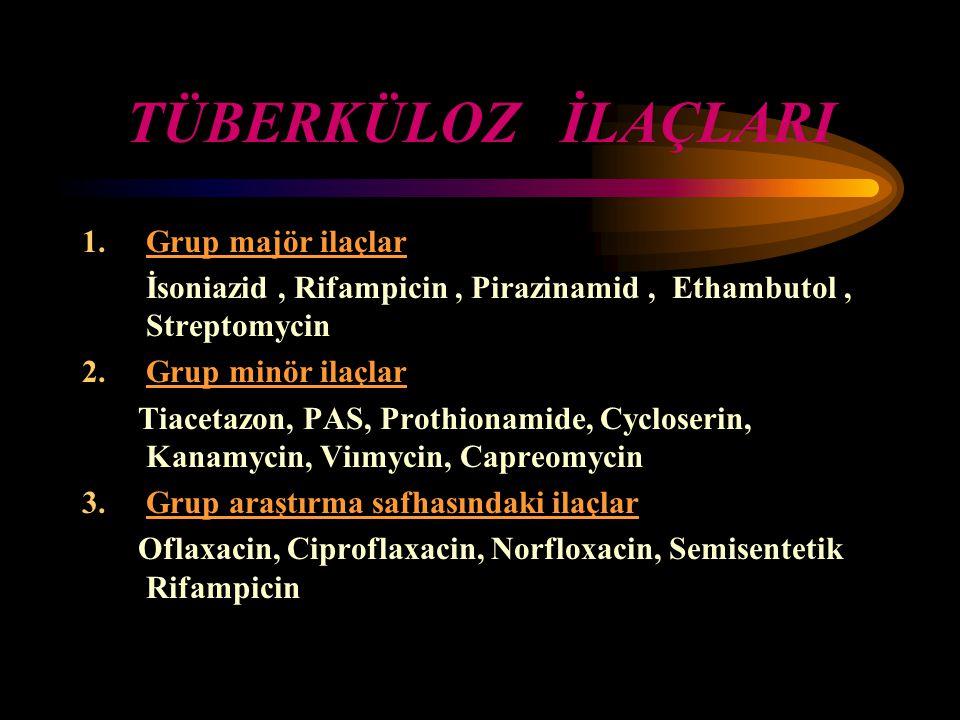 TÜBERKÜLOZ İLAÇLARI Grup majör ilaçlar