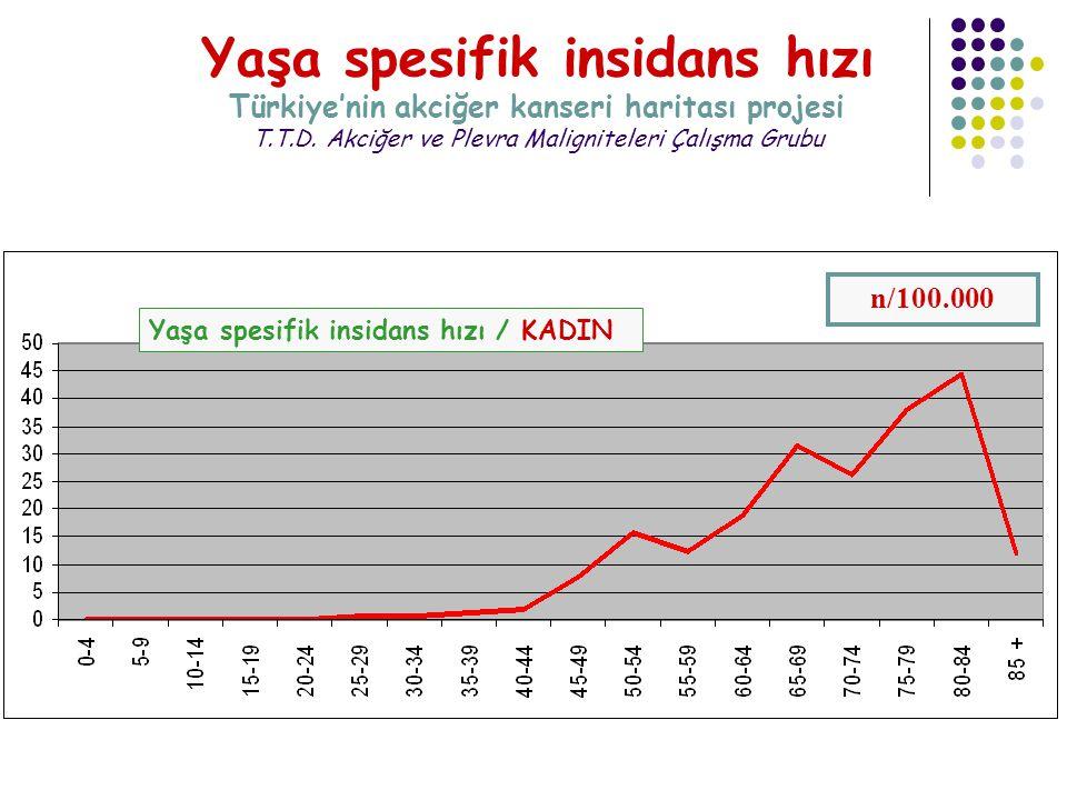 Yaşa spesifik insidans hızı Türkiye'nin akciğer kanseri haritası projesi T.T.D. Akciğer ve Plevra Maligniteleri Çalışma Grubu
