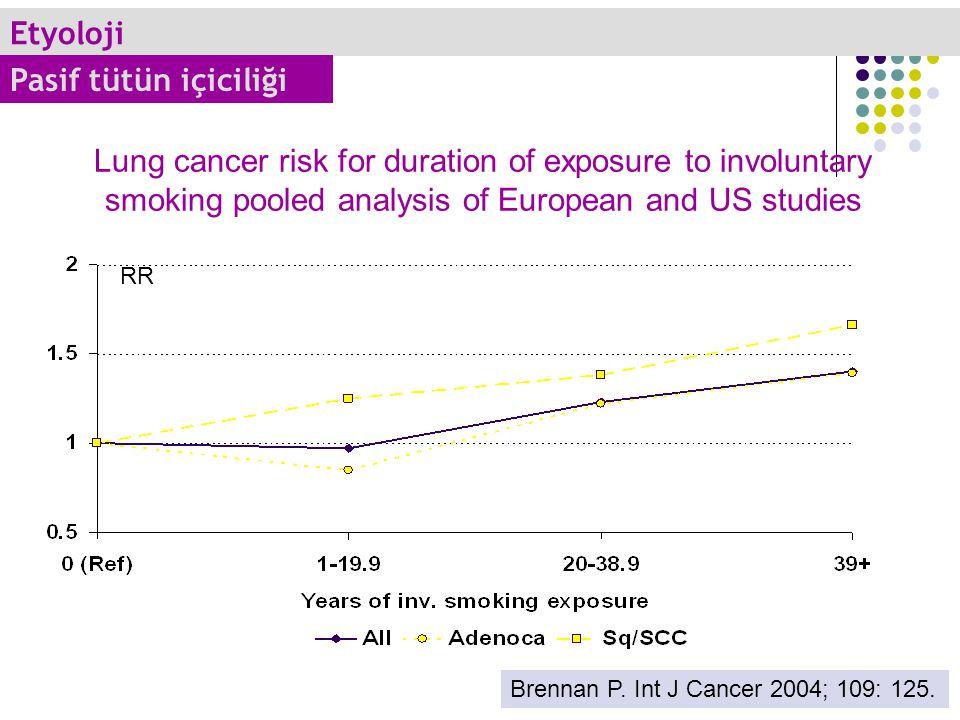 Etyoloji Pasif tütün içiciliği
