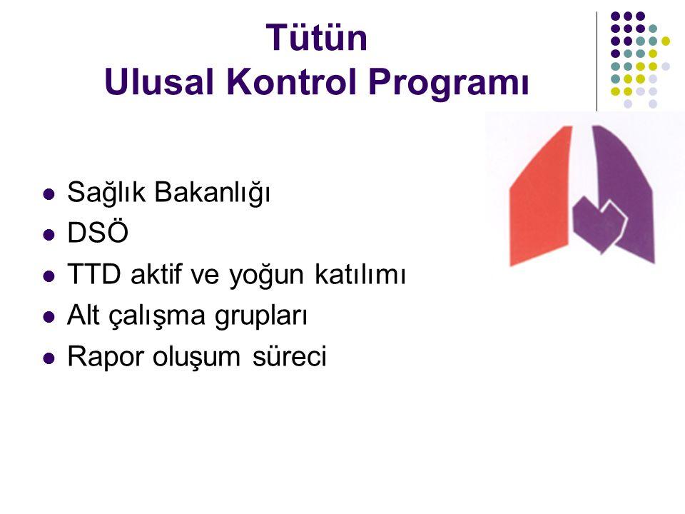 Tütün Ulusal Kontrol Programı