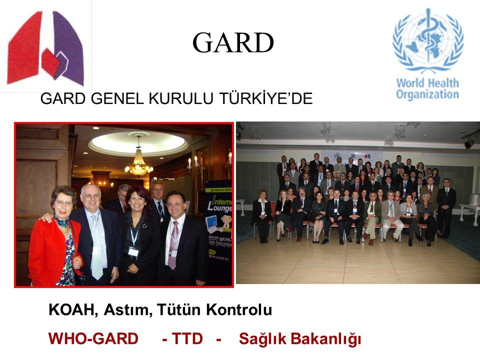 GARD GARD GENEL KURULU TÜRKİYE'DE KOAH, Astım, Tütün Kontrolu