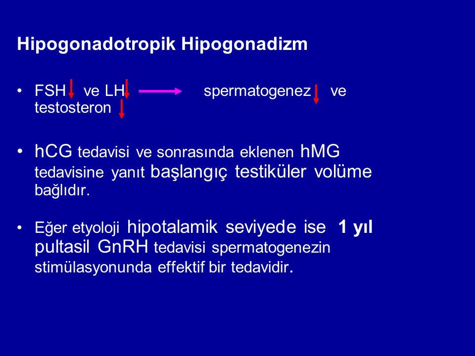 Hipogonadotropik Hipogonadizm