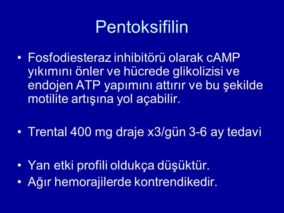 Pentoksifilin