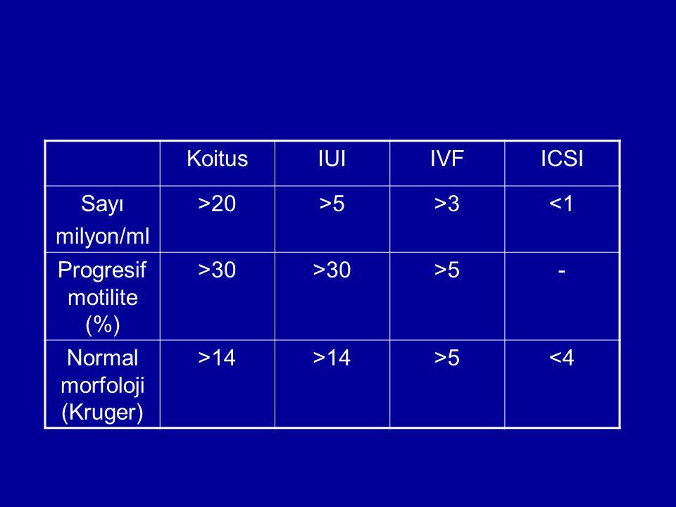 Progresif motilite (%) >30 -