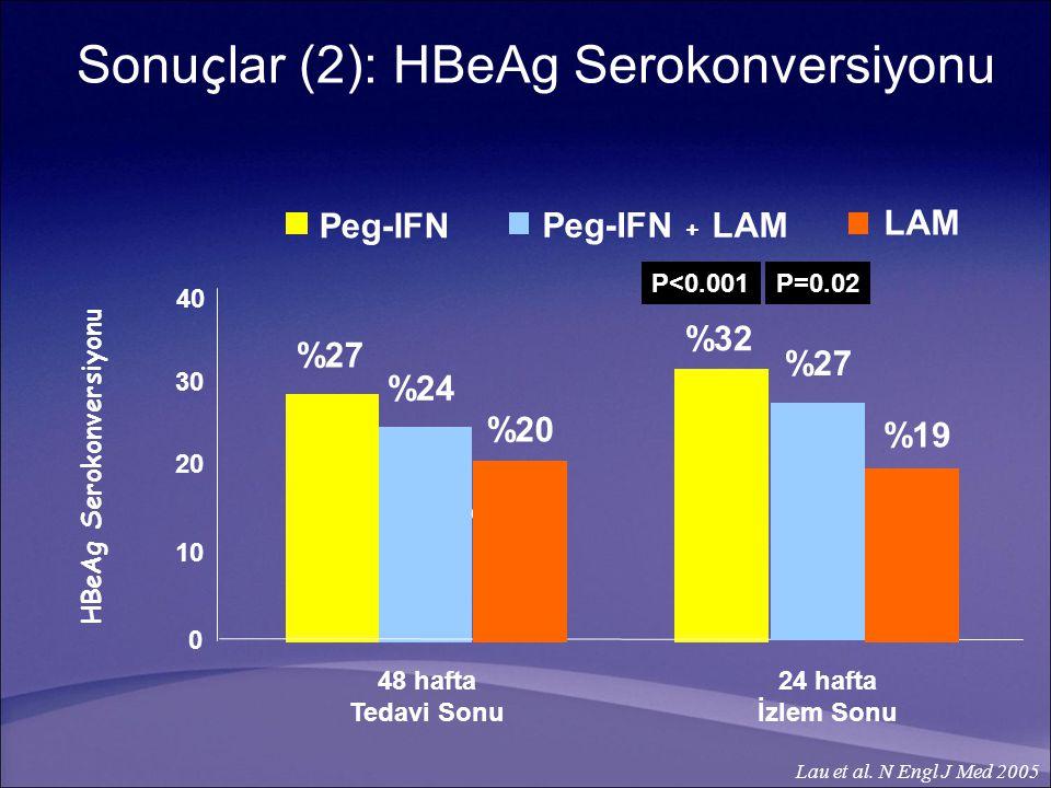 Sonuçlar (2): HBeAg Serokonversiyonu
