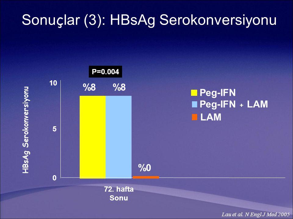 Sonuçlar (3): HBsAg Serokonversiyonu