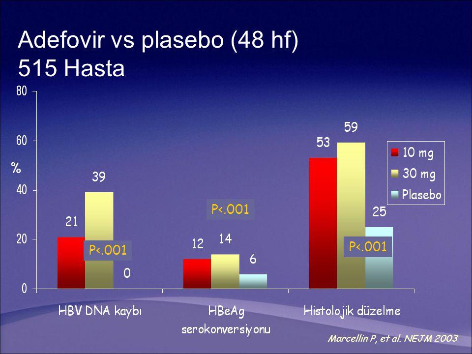 Adefovir vs plasebo (48 hf) 515 Hasta